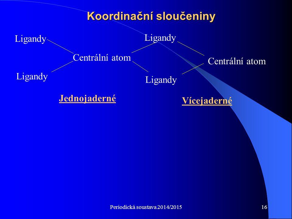 Periodická soustava 2014/201516 Koordinační sloučeniny Centrální atom Jednojaderné Ligandy Vícejaderné Centrální atom