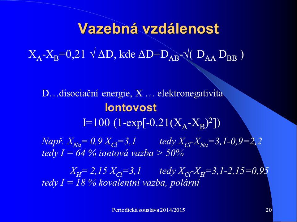 Periodická soustava 2014/201520 Vazebná vzdálenost X A -X B =0,21  ΔD, kde ΔD=D AB -  ( D AA D BB ) I=100 (1-exp[-0.21(X A -X B ) 2 ]) Např. X Na =