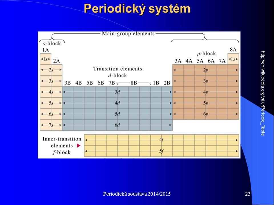 Periodická soustava 2014/201523 Periodický systém http://en.wikipedia.org/wiki/Periodic_Table