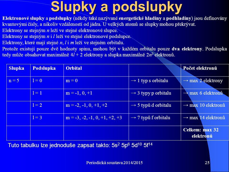 Periodická soustava 2014/201525 Slupky a podslupky Elektronové slupky a podslupky (někdy také nazývané energetické hladiny a podhladiny) jsou definová