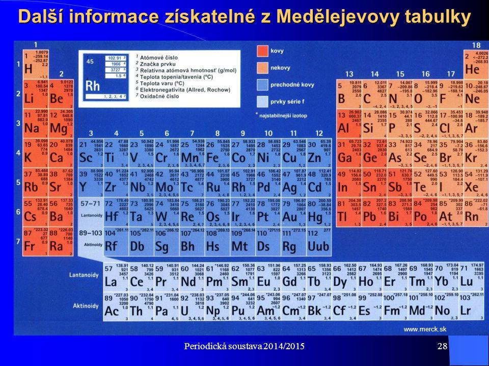 Periodická soustava 2014/201528 Další informace získatelné z Medělejevovy tabulky www.merck.sk