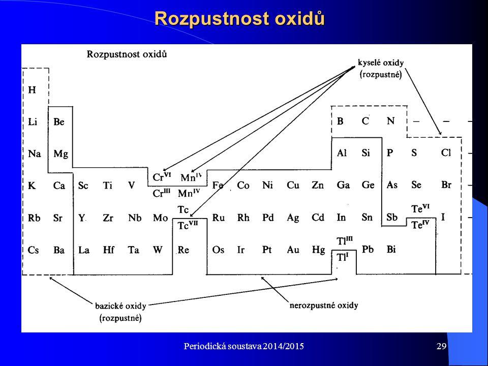 Periodická soustava 2014/201529 Rozpustnost oxidů