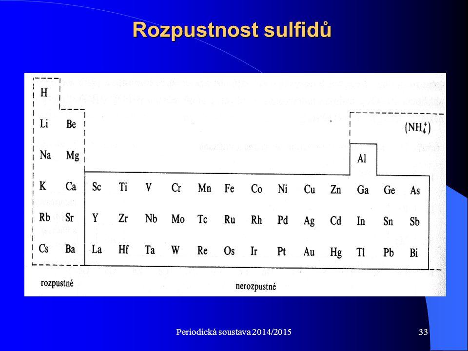 Periodická soustava 2014/201533 Rozpustnost sulfidů