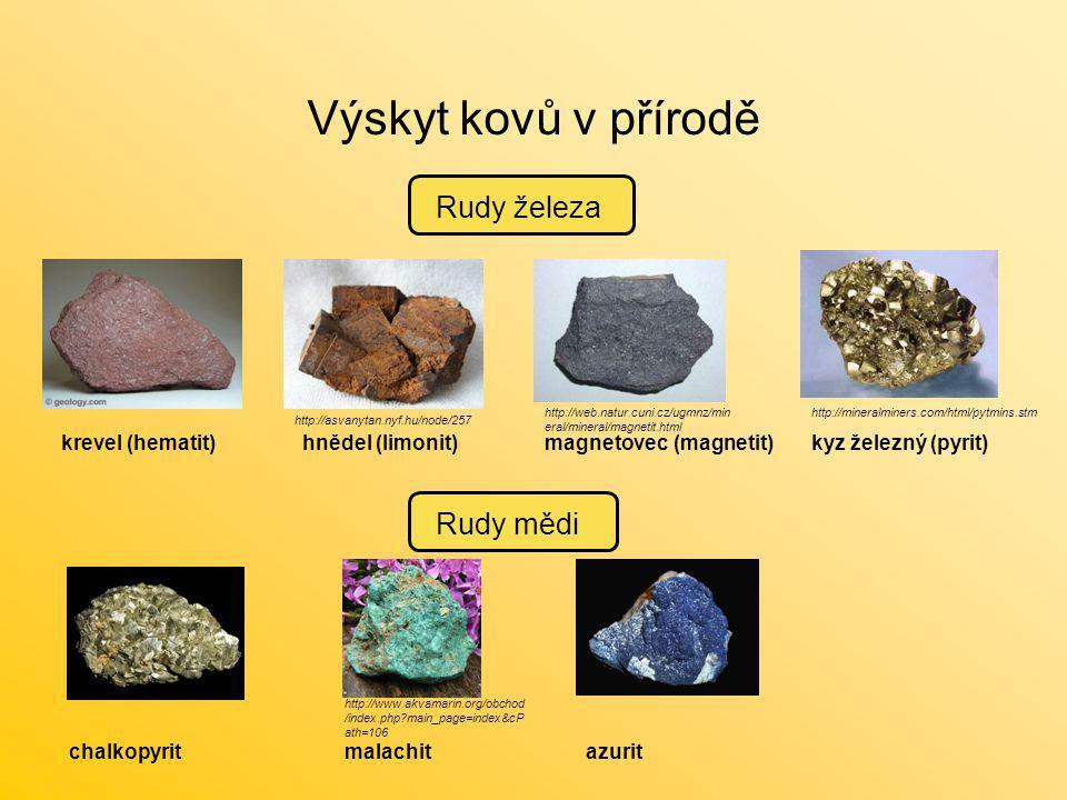 Výskyt kovů v přírodě Rudy železa krevel (hematit)hnědel (limonit)magnetovec (magnetit) chalkopyrit Rudy mědi malachitazurit http://asvanytan.nyf.hu/n