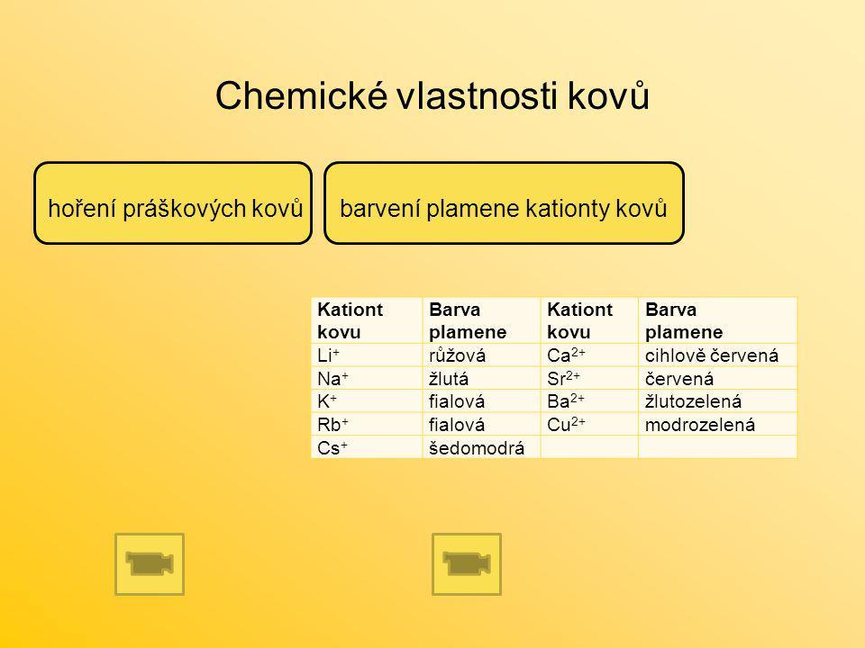 Chemické vlastnosti kovů hoření práškových kovůbarvení plamene kationty kovů Kationt kovu Barva plamene Kationt kovu Barva plamene Li + růžováCa 2+ ci