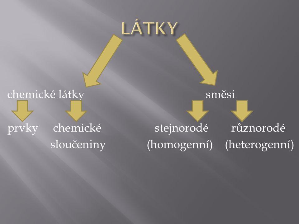 chemické látky směsi prvky chemické stejnorodé různorodé sloučeniny (homogenní) (heterogenní)