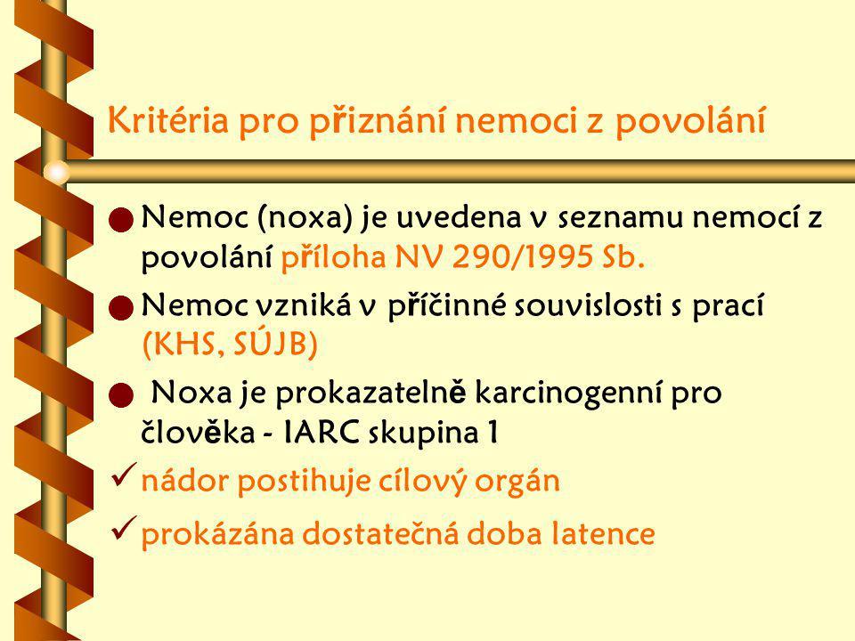 Kritéria pro p ř iznání nemoci z povolání Nemoc (noxa) je uvedena v seznamu nemocí z povolání p ř íloha NV 290/1995 Sb.