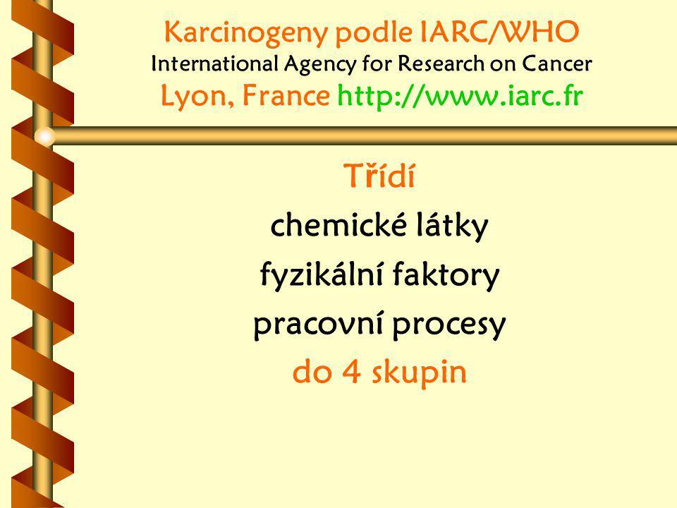 Karcinogeny podle IARC/WHO International Agency for Research on Cancer Lyon, France http://www.iarc.fr T ř ídí chemické látky fyzikální faktory pracovní procesy do 4 skupin