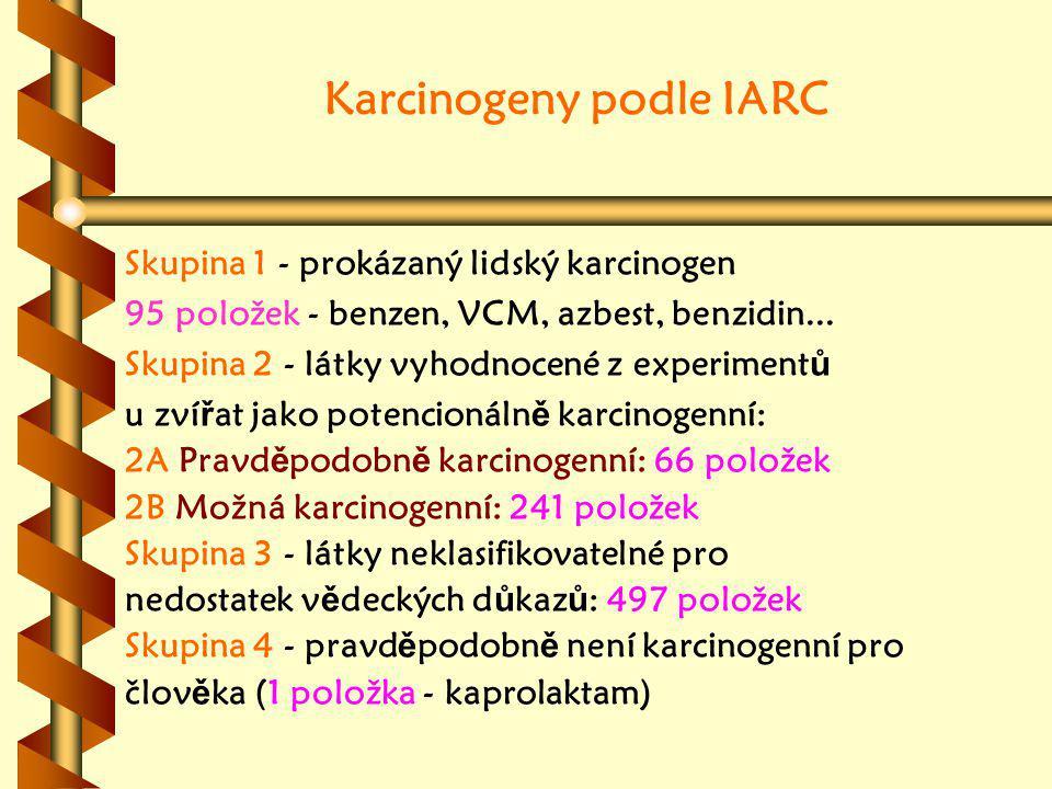 Karcinogeny podle IARC Skupina 1 - prokázaný lidský karcinogen 95 položek - benzen, VCM, azbest, benzidin...