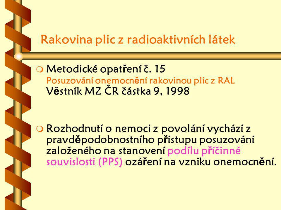 Rakovina plic z radioaktivních látek m m Metodické opat ř ení č.