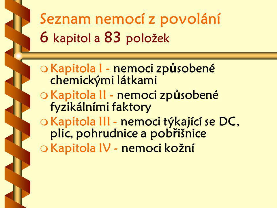 Seznam nemocí z povolání 6 kapitol a 83 položek m m Kapitola I - nemoci zp ů sobené chemickými látkami m m Kapitola II - nemoci zp ů sobené fyzikálními faktory m m Kapitola III - nemoci týkající se DC, plic, pohrudnice a pob ř išnice m m Kapitola IV - nemoci kožní