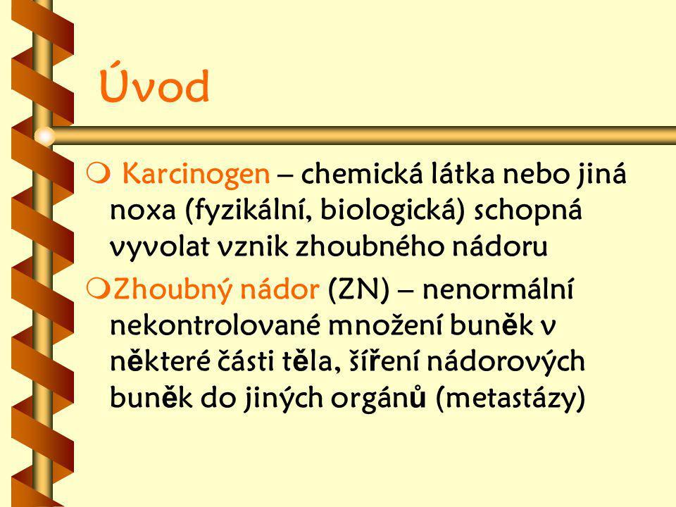 Úvod m m Karcinogen – chemická látka nebo jiná noxa (fyzikální, biologická) schopná vyvolat vznik zhoubného nádoru m mZhoubný nádor (ZN) – nenormální nekontrolované množení bun ě k v n ě které části t ě la, ší ř ení nádorových bun ě k do jiných orgán ů (metastázy)