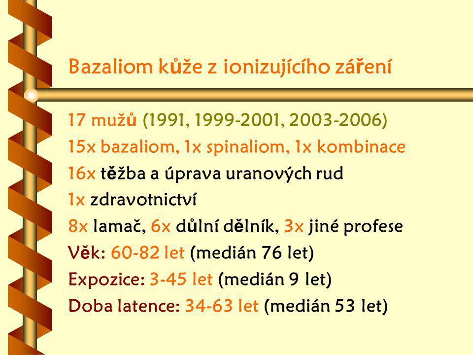 Bazaliom k ů že z ionizujícího zá ř ení 17 muž ů (1991, 1999-2001, 2003-2006) 15x bazaliom, 1x spinaliom, 1x kombinace 16x t ě žba a úprava uranových rud 1x zdravotnictví 8x lamač, 6x d ů lní d ě lník, 3x jiné profese V ě k: 60-82 let (medián 76 let) Expozice: 3-45 let (medián 9 let) Doba latence: 34-63 let (medián 53 let)