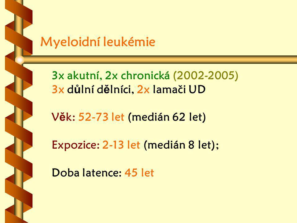 Myeloidní leukémie 3x akutní, 2x chronická (2002-2005) 3x d ů lní d ě lníci, 2x lamači UD V ě k: 52-73 let (medián 62 let) Expozice: 2-13 let (medián 8 let); Doba latence: 45 let
