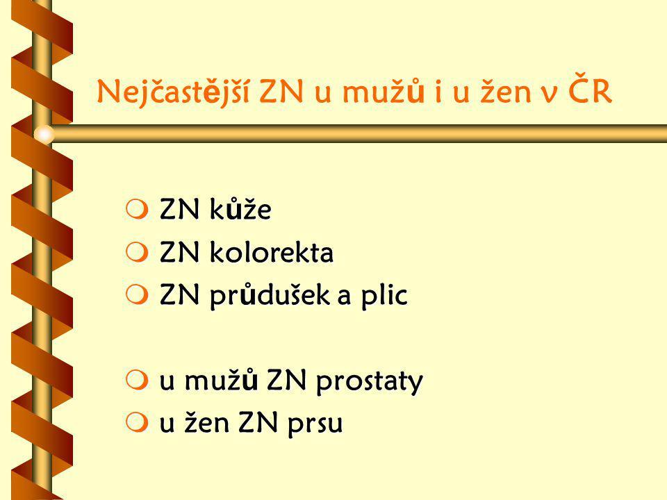 Statistická data m m Data o nemocech z povolání získána z Národního registru nemocí z povolání CPL v Praze.