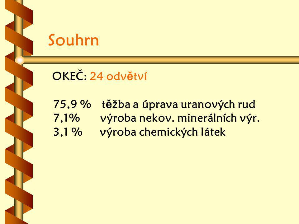 Souhrn OKEČ: 24 odv ě tví 75,9 % t ě žba a úprava uranových rud 7,1% výroba nekov.