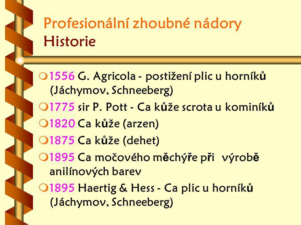 Profesionální zhoubné nádory Historie m m 1556 G.