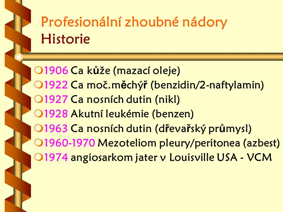Profesionální zhoubné nádory Historie m m1906 Ca k ů že (mazací oleje) m m1922 Ca moč.m ě chý ř (benzidin/2-naftylamin) m m1927 Ca nosních dutin (nikl) m m1928 Akutní leukémie (benzen) m m1963 Ca nosních dutin (d ř eva ř ský pr ů mysl) m m1960-1970 Mezoteliom pleury/peritonea (azbest) m m1974 angiosarkom jater v Louisville USA - VCM