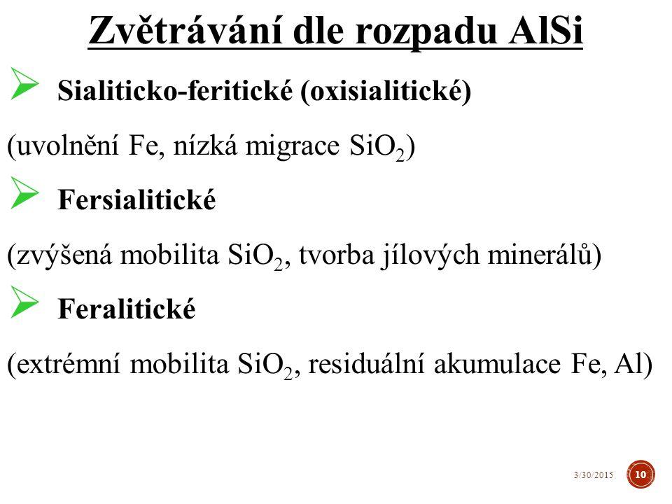 Zvětrávání dle rozpadu AlSi  Sialiticko-feritické (oxisialitické) (uvolnění Fe, nízká migrace SiO 2 )  Fersialitické (zvýšená mobilita SiO 2, tvorba jílových minerálů)  Feralitické (extrémní mobilita SiO 2, residuální akumulace Fe, Al) 10 3/30/2015