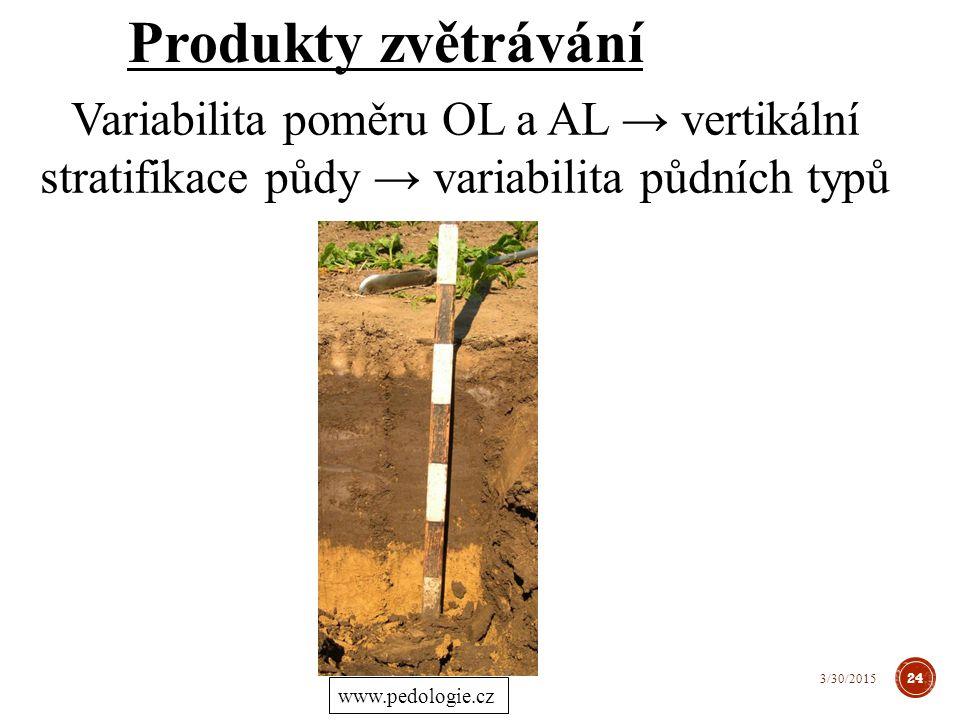 1.Vyskytuje se daný prvek v půdě. 2. Jaká je jeho koncentrace.