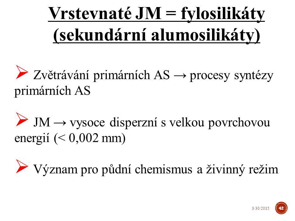  Zvětrávání primárních AS → procesy syntézy primárních AS  JM → vysoce disperzní s velkou povrchovou energií (< 0,002 mm)  Význam pro půdní chemismus a živinný režim Vrstevnaté JM = fylosilikáty (sekundární alumosilikáty) 42 3/30/2015