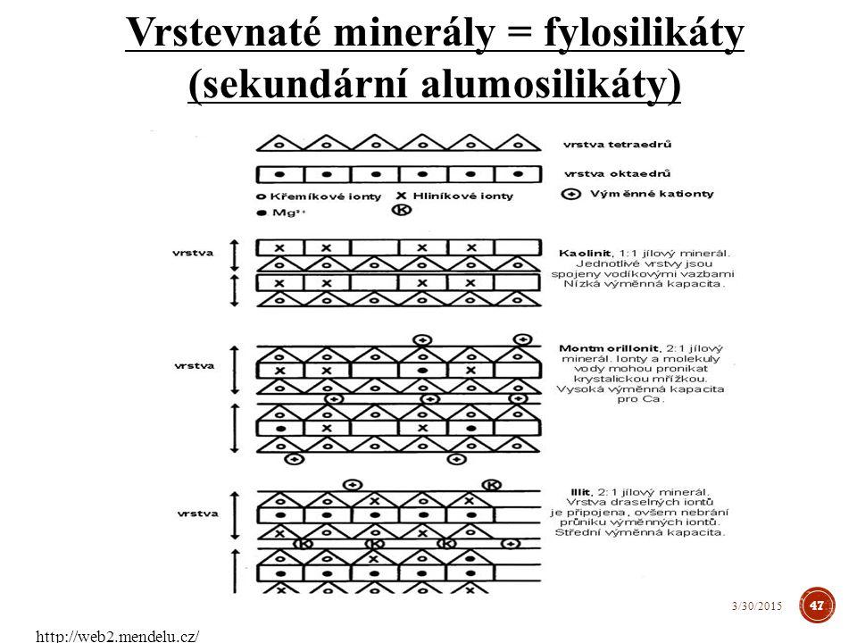 Vrstevnaté minerály = fylosilikáty (sekundární alumosilikáty) 47 3/30/2015 http://web2.mendelu.cz/