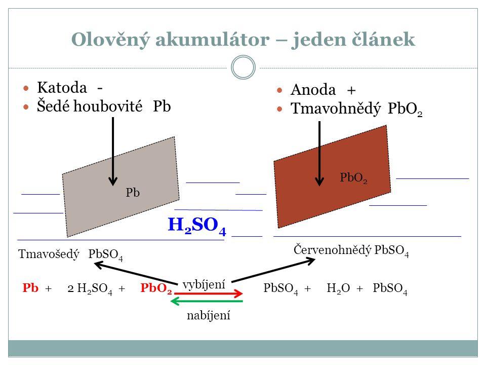 Olověný akumulátor – jeden článek H 2 SO 4 Katoda - Šedé houbovité Pb Anoda + Tmavohnědý PbO 2 Pb PbO 2 Pb + 2 H 2 SO 4 + PbO 2 PbSO 4 + H 2 O + PbSO