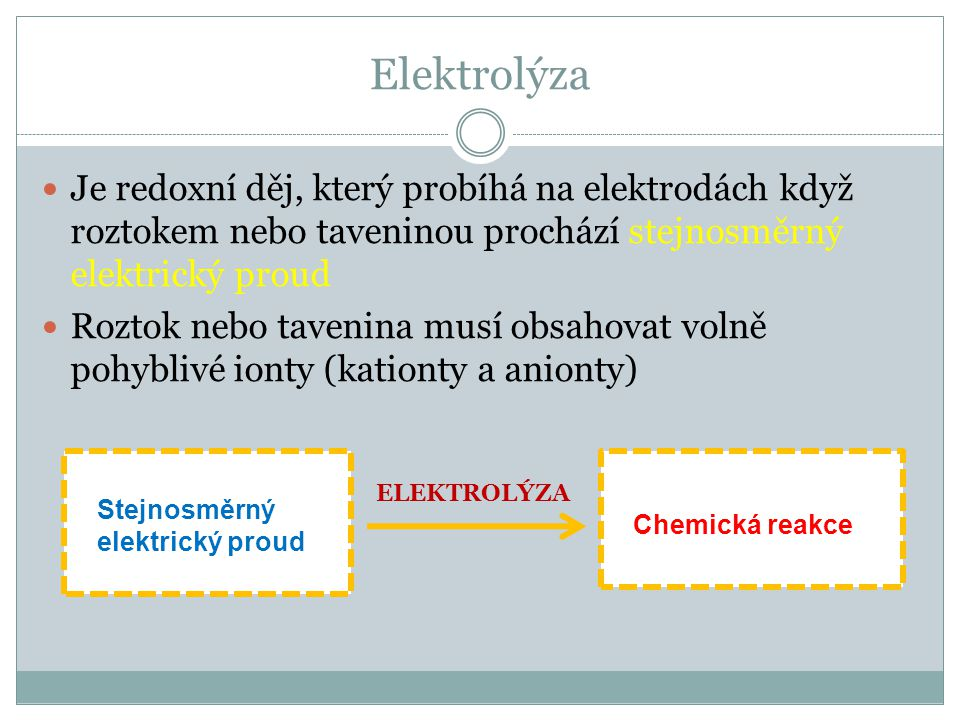 Je redoxní děj, který probíhá na elektrodách když roztokem nebo taveninou prochází stejnosměrný elektrický proud Roztok nebo tavenina musí obsahovat v