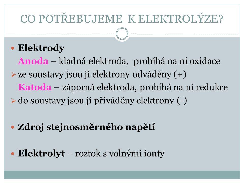 CO POTŘEBUJEME K ELEKTROLÝZE? Elektrody Anoda – kladná elektroda, probíhá na ní oxidace  ze soustavy jsou jí elektrony odváděny (+) Katoda – záporná