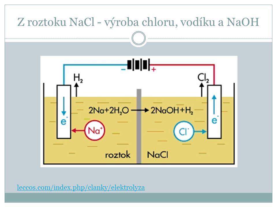 Z roztoku NaCl - výroba chloru, vodíku a NaOH leccos.com/index.php/clanky/elektrolyza