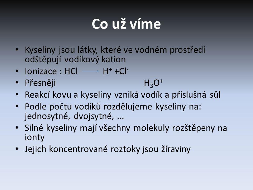 Ionizace HCl
