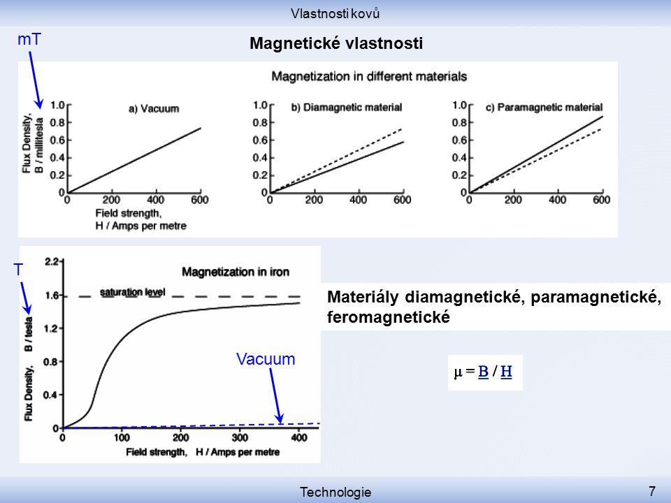 Vlastnosti kovů Technologie 7 Materiály diamagnetické, paramagnetické, feromagnetické mT T Vacuum
