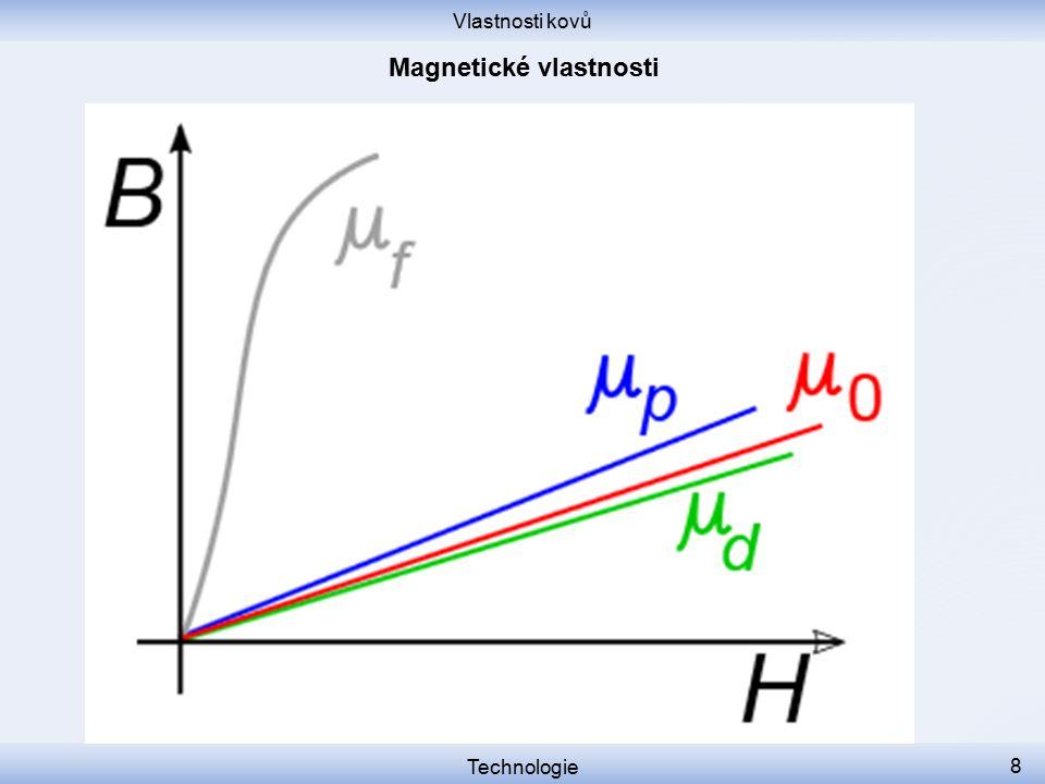 Vlastnosti kovů Technologie 9 Vakuum Vnější magnetické pole o intenzitě 400 A/m vybudí ve vakuu magnetickou indukci asi 0,5 mT (militesla).