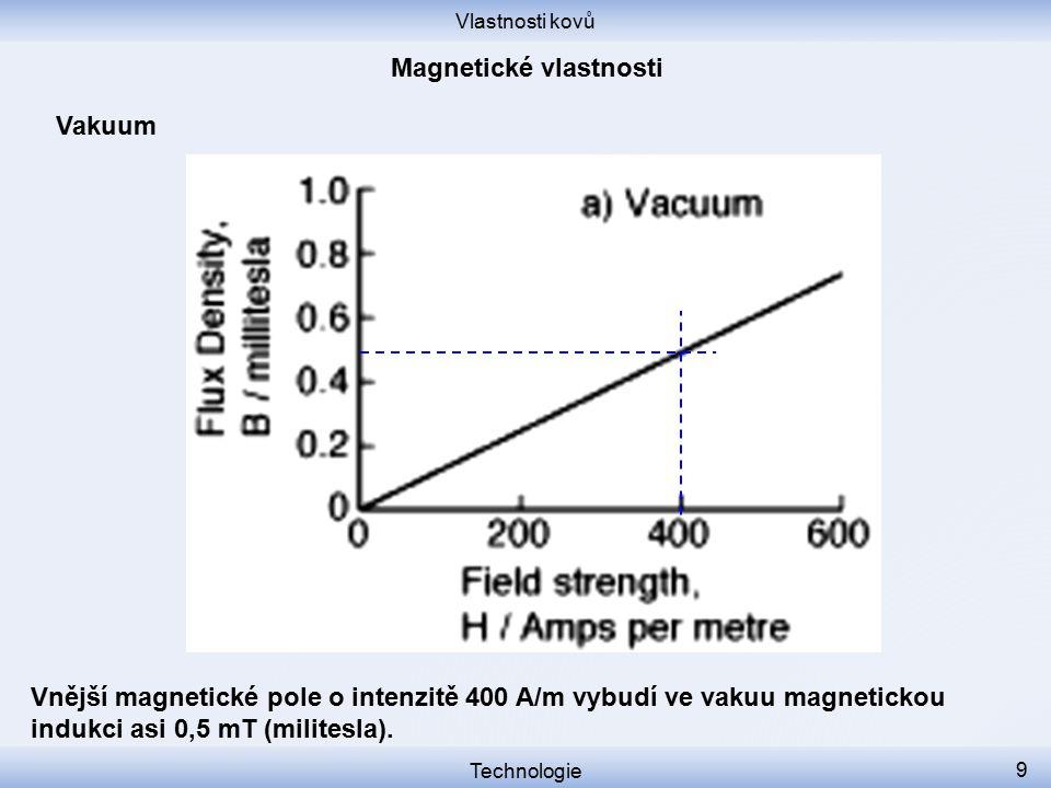 Vlastnosti kovů Technologie 10 Diamagnetické materiály Vnější magnetické pole o intenzitě 400 A/m vybudí v diamagnetickém materiálu magnetickou indukci asi 0,4 mT (militesla), tj.