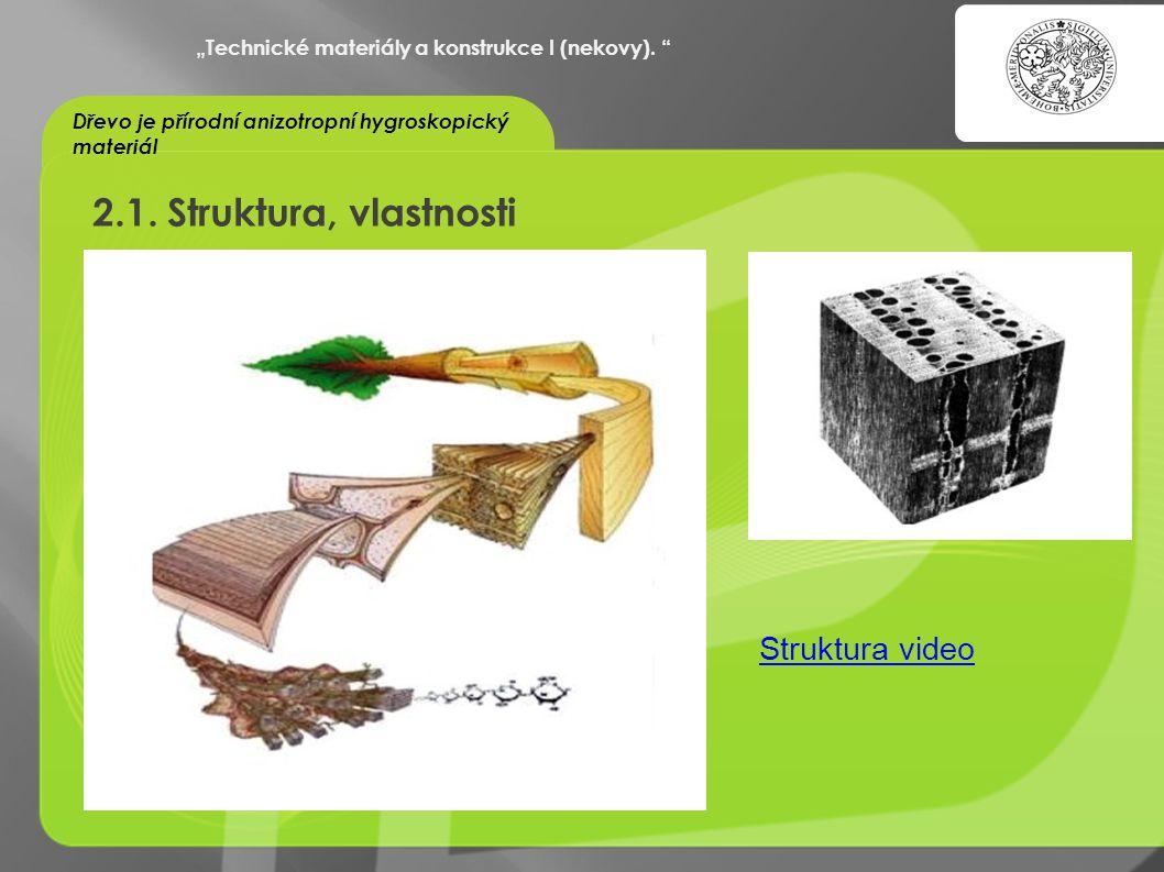 """""""OCHRANA DUŠEVNÍHO VLASTNICTVÍ - KOMERCIALIZACE VÝSLEDKŮ VAV 2.1. Struktura, vlastnosti """"Technické materiály a konstrukce I (nekovy). """" Dřevo je příro"""