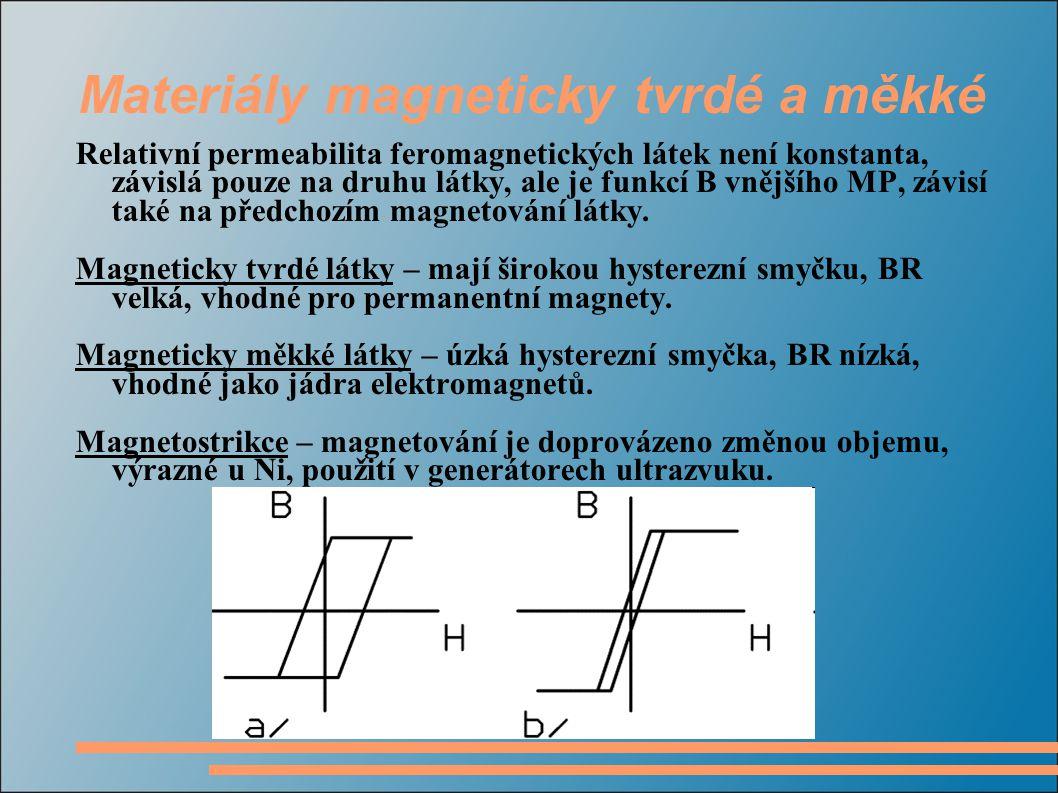 Materiály magneticky tvrdé a měkké Relativní permeabilita feromagnetických látek není konstanta, závislá pouze na druhu látky, ale je funkcí B vnějšíh