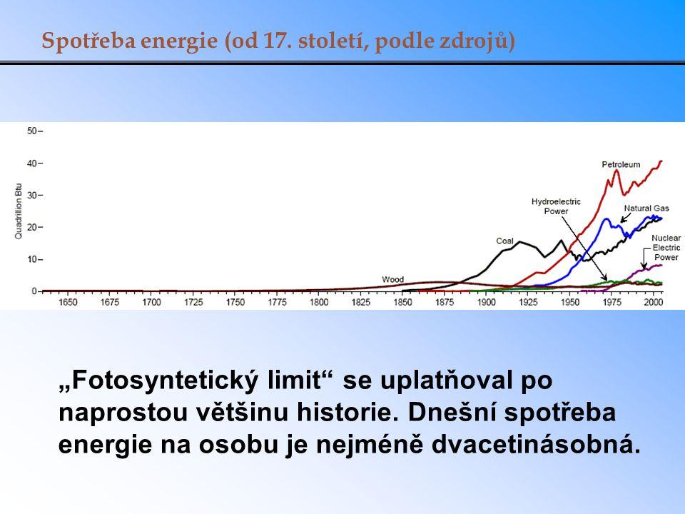 Spotřeba energie (od 17.