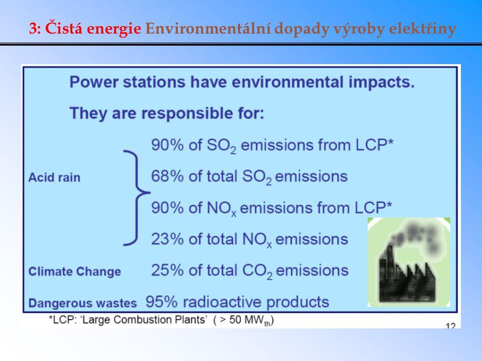 3: Čistá energie Environmentální dopady výroby elektřiny