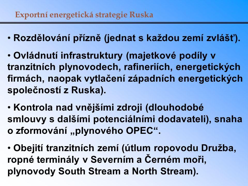 Exportní energetická strategie Ruska Rozdělování přízně (jednat s každou zemí zvlášť).