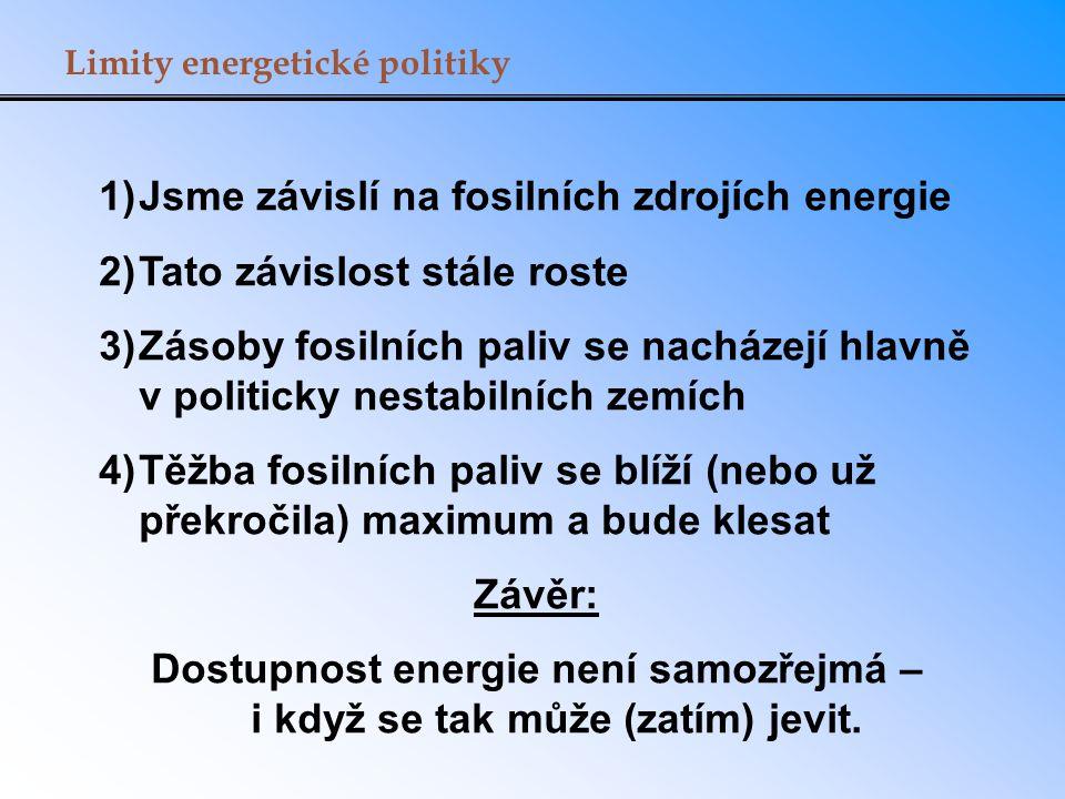 Limity energetické politiky 1)Jsme závislí na fosilních zdrojích energie 2)Tato závislost stále roste 3)Zásoby fosilních paliv se nacházejí hlavně v politicky nestabilních zemích 4)Těžba fosilních paliv se blíží (nebo už překročila) maximum a bude klesat Závěr: Dostupnost energie není samozřejmá – i když se tak může (zatím) jevit.