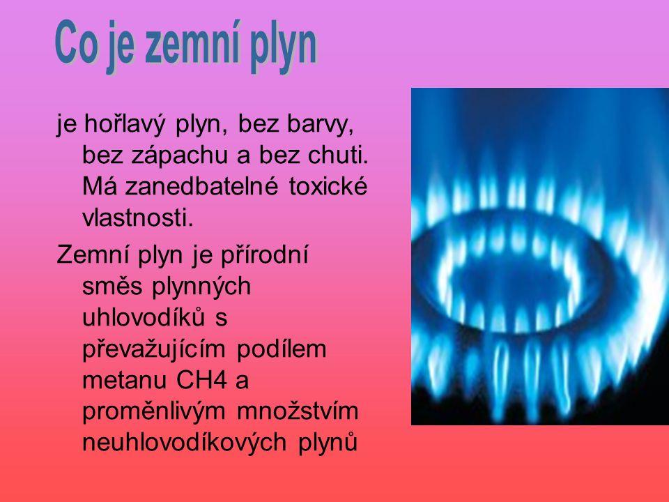je hořlavý plyn, bez barvy, bez zápachu a bez chuti.