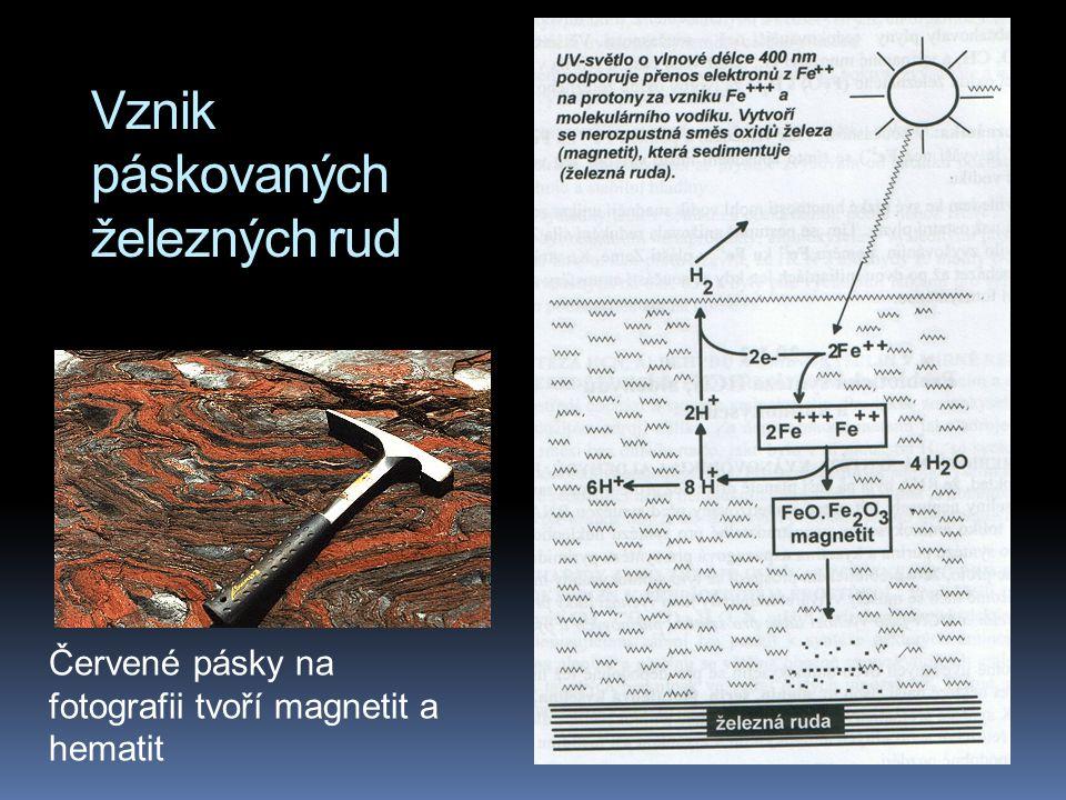 Červené pásky na fotografii tvoří magnetit a hematit