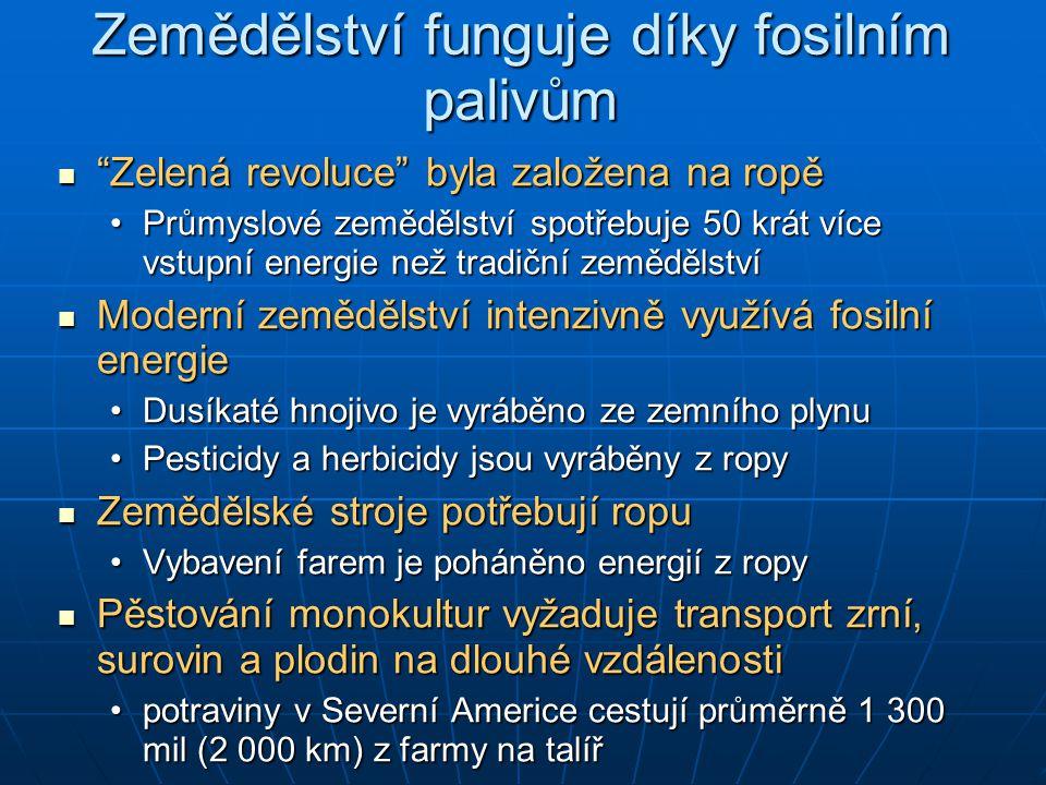 Zemědělství funguje díky fosilním palivům Zelená revoluce byla založena na ropě Zelená revoluce byla založena na ropě Průmyslové zemědělství spotřebuje 50 krát více vstupní energie než tradiční zemědělstvíPrůmyslové zemědělství spotřebuje 50 krát více vstupní energie než tradiční zemědělství Moderní zemědělství intenzivně využívá fosilní energie Moderní zemědělství intenzivně využívá fosilní energie Dusíkaté hnojivo je vyráběno ze zemního plynuDusíkaté hnojivo je vyráběno ze zemního plynu Pesticidy a herbicidy jsou vyráběny z ropyPesticidy a herbicidy jsou vyráběny z ropy Zemědělské stroje potřebují ropu Zemědělské stroje potřebují ropu Vybavení farem je poháněno energií z ropyVybavení farem je poháněno energií z ropy Pěstování monokultur vyžaduje transport zrní, surovin a plodin na dlouhé vzdálenosti Pěstování monokultur vyžaduje transport zrní, surovin a plodin na dlouhé vzdálenosti potraviny v Severní Americe cestují průměrně 1 300 mil (2 000 km) z farmy na talířpotraviny v Severní Americe cestují průměrně 1 300 mil (2 000 km) z farmy na talíř