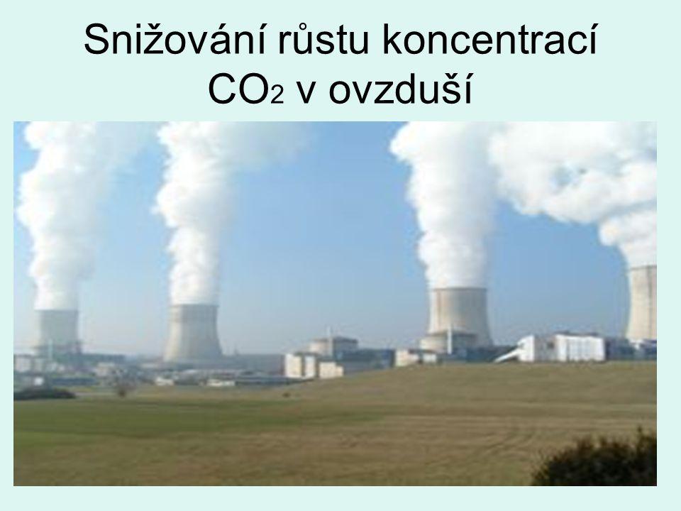 Snižování růstu koncentrací CO 2 v ovzduší