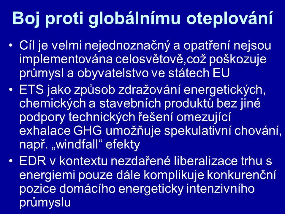 Boj proti globálnímu oteplování Cíl je velmi nejednoznačný a opatření nejsou implementována celosvětově,což poškozuje průmysl a obyvatelstvo ve státech EU ETS jako způsob zdražování energetických, chemických a stavebních produktů bez jiné podpory technických řešení omezující exhalace GHG umožňuje spekulativní chování, např.