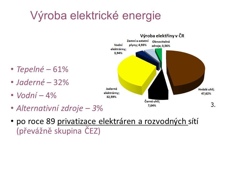 Výroba elektrické energie Tepelné – 61% Jaderné – 32% Vodní – 4% Alternativní zdroje – 3% po roce 89 privatizace elektráren a rozvodných sítí (převážn
