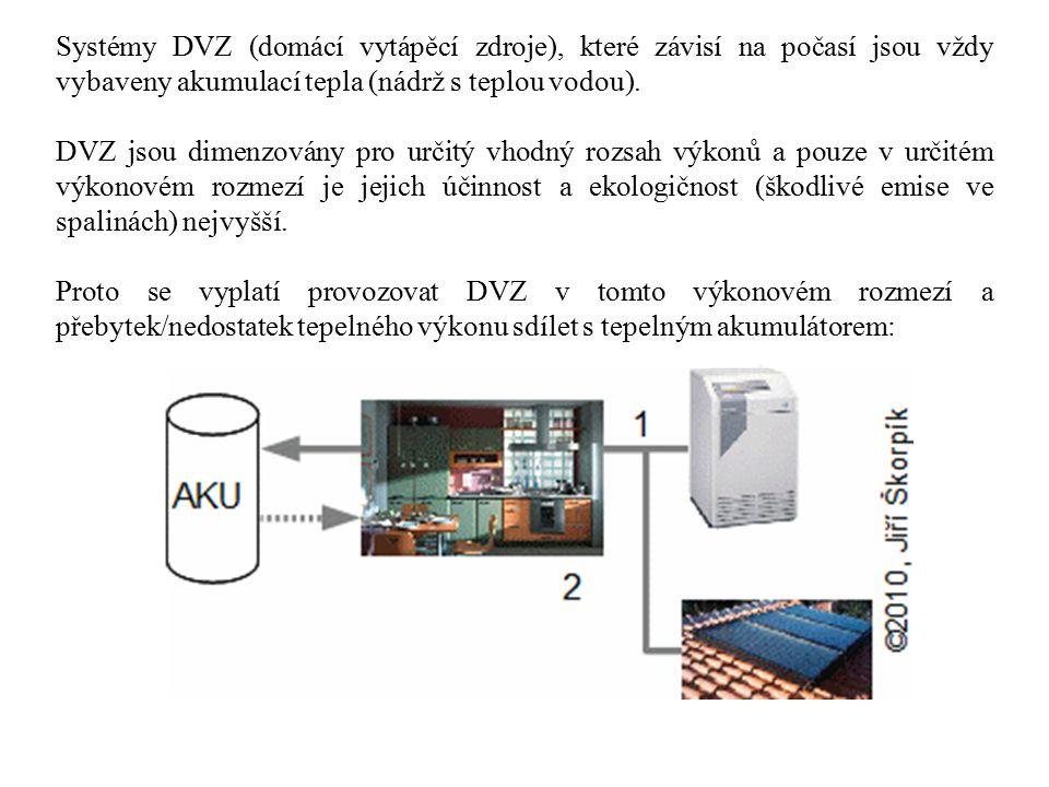 Otázky ke zkoušení 1)Objasni co je to tepelný akumulátor.