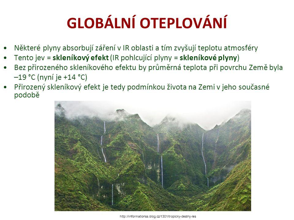 GLOBÁLNÍ OTEPLOVÁNÍ Některé plyny absorbují záření v IR oblasti a tím zvyšují teplotu atmosféry Tento jev = skleníkový efekt (IR pohlcující plyny = skleníkové plyny) Bez přirozeného skleníkového efektu by průměrná teplota při povrchu Země byla –19 °C (nyní je +14 °C) Přirozený skleníkový efekt je tedy podmínkou života na Zemi v jeho současné podobě http://informationss.blog.cz/1301/tropicky-destny-les