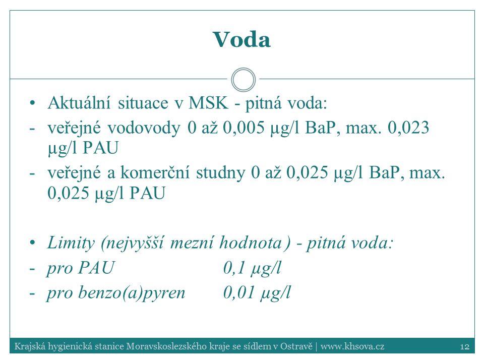 12Krajská hygienická stanice Moravskoslezského kraje se sídlem v Ostravě | www.khsova.cz Voda Aktuální situace v MSK - pitná voda: -veřejné vodovody 0