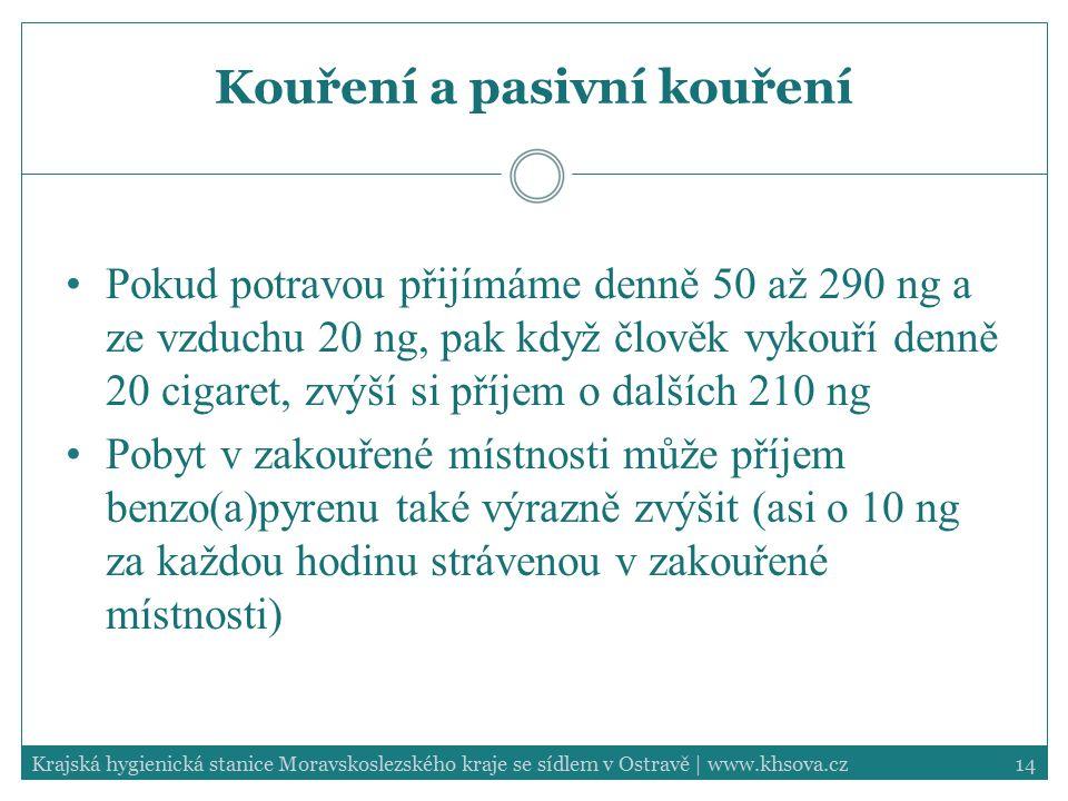 14Krajská hygienická stanice Moravskoslezského kraje se sídlem v Ostravě | www.khsova.cz Kouření a pasivní kouření Pokud potravou přijímáme denně 50 a